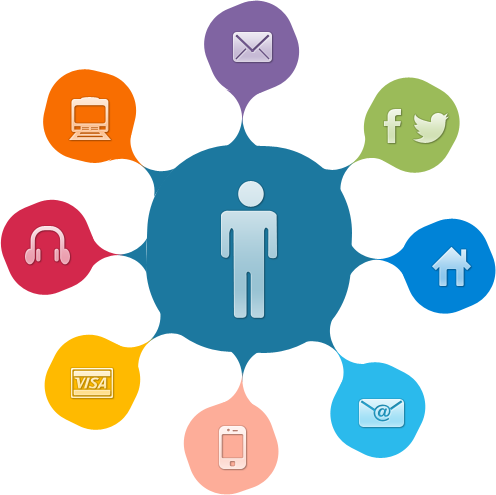 clientes-usuarios-omicanal