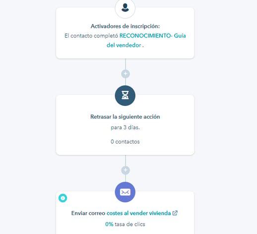 workflow-inmobiliarias2