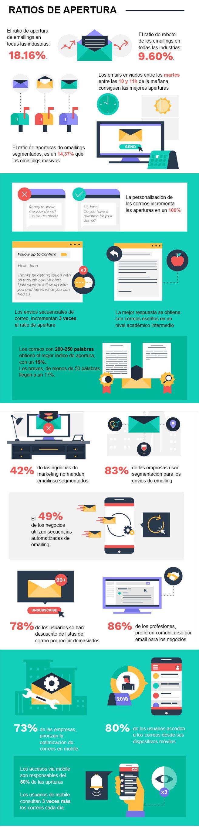 infografia3-email