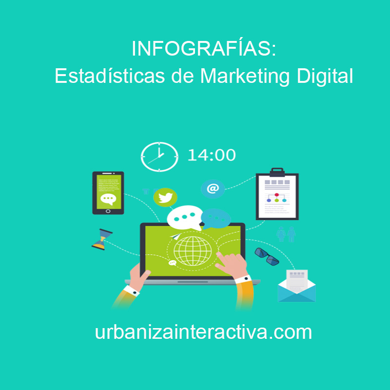 Estadísticas para tu plan de marketing online [Infografía]