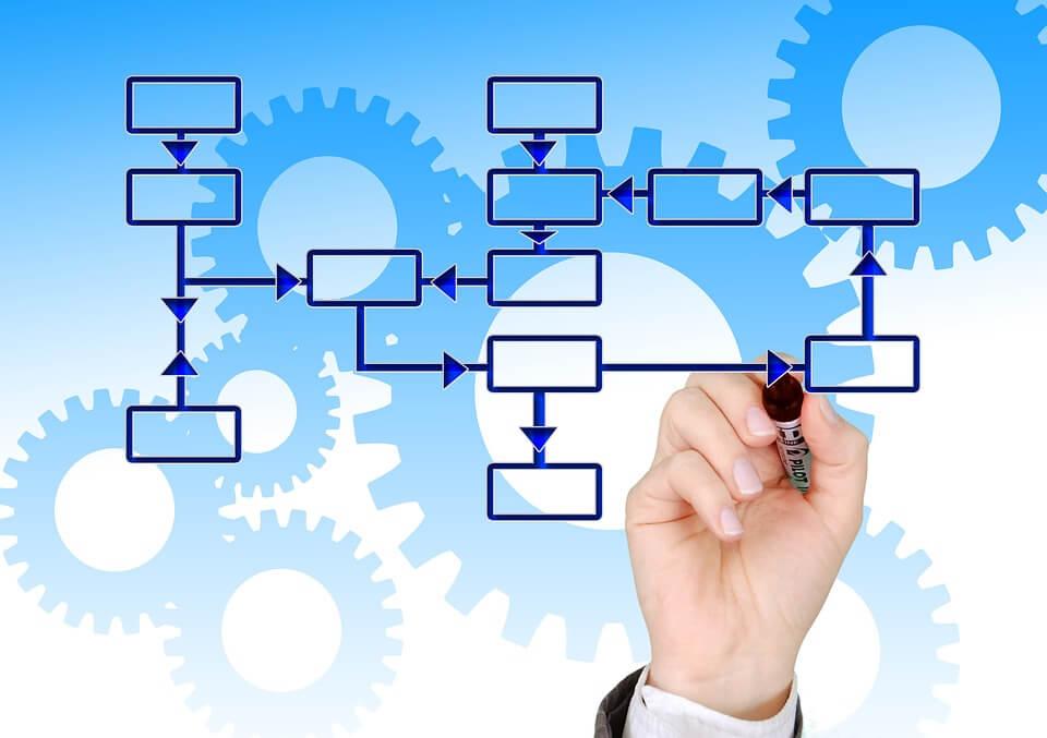 Cómo automatizar tareas de Marketing
