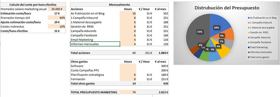 presupuesto-marketing-grafica.jpg